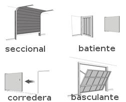 Presupuesto puerta garaje automatica aznalc zar - Puertas automaticas garaje precios ...